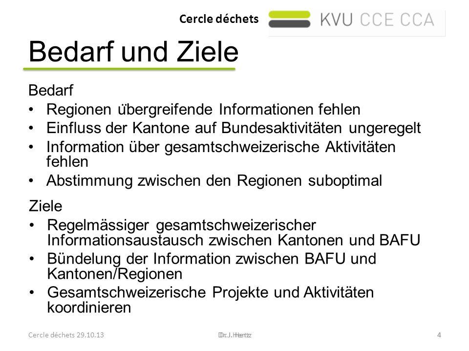Bedarf und Ziele Bedarf Regionen übergreifende Informationen fehlen