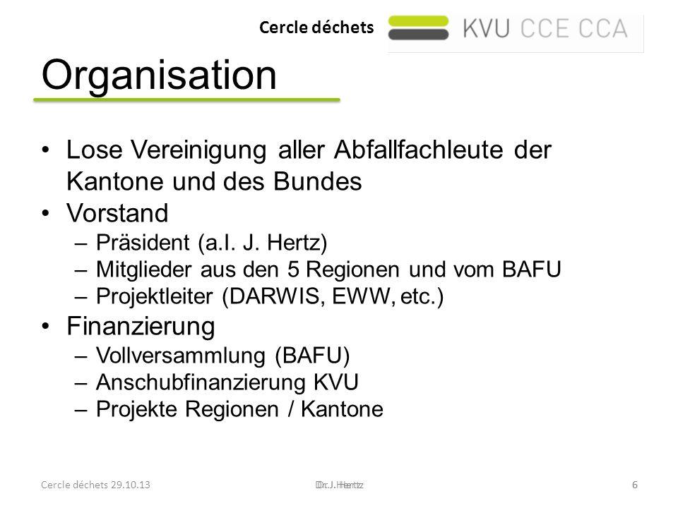 Organisation Lose Vereinigung aller Abfallfachleute der Kantone und des Bundes. Vorstand. Präsident (a.I. J. Hertz)