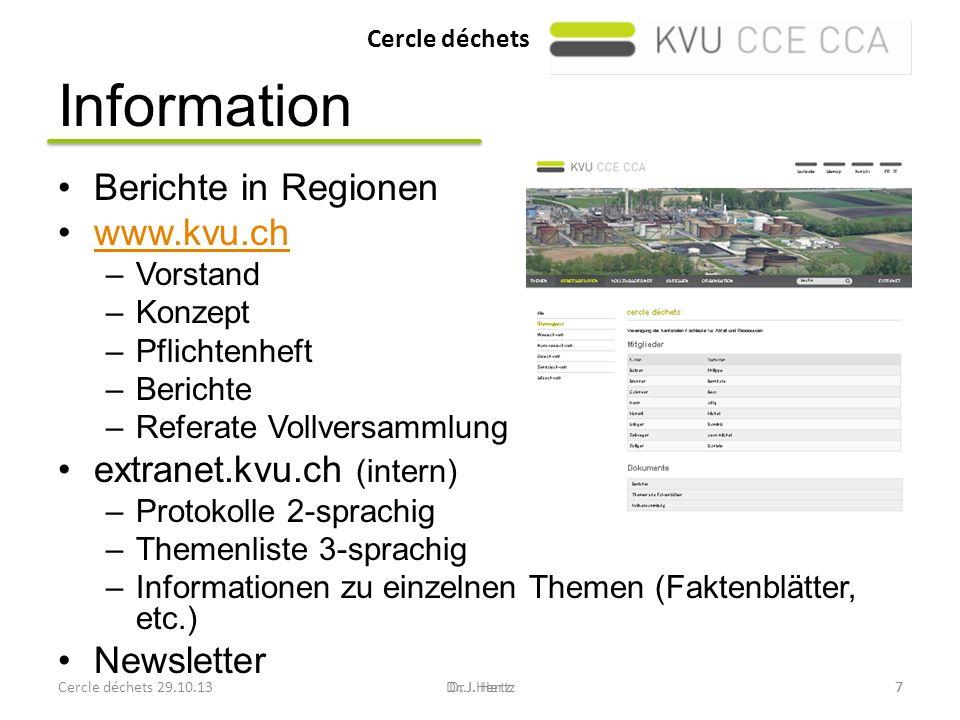 Information Berichte in Regionen www.kvu.ch extranet.kvu.ch (intern)