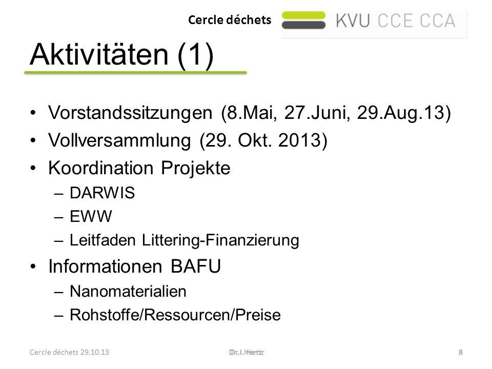 Aktivitäten (1) Vorstandssitzungen (8.Mai, 27.Juni, 29.Aug.13)