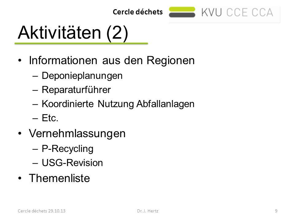 Aktivitäten (2) Informationen aus den Regionen Vernehmlassungen