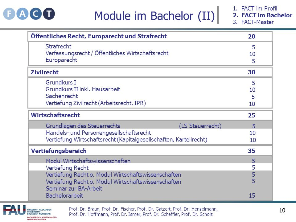 Module im Bachelor (II)