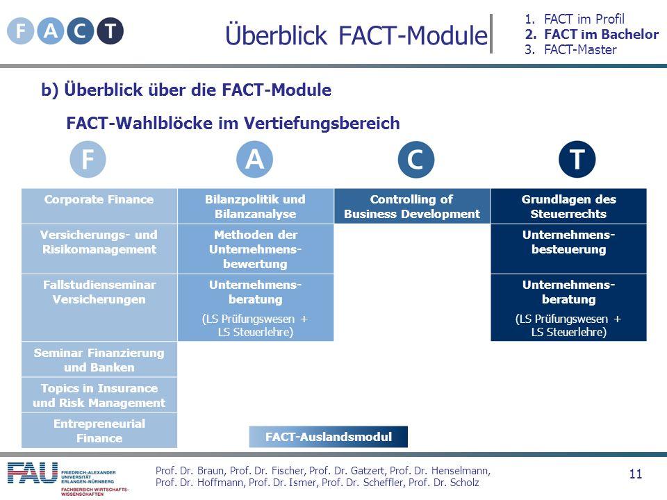 Überblick FACT-Module