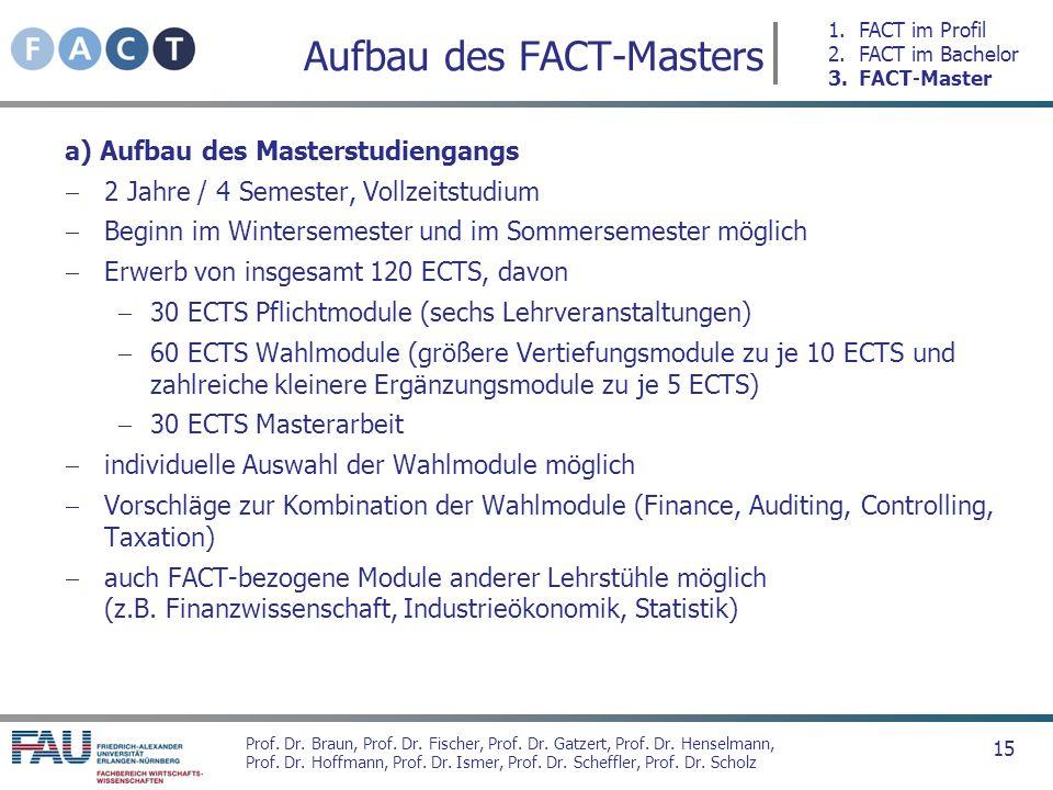 Aufbau des FACT-Masters
