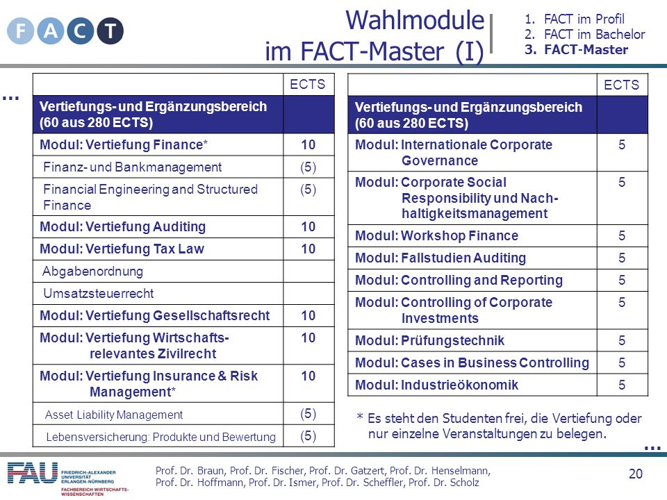 Wahlmodule im FACT-Master (I)
