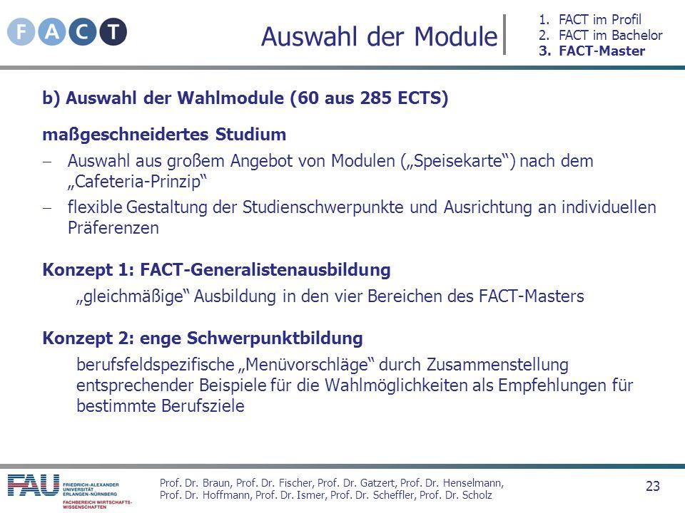 Auswahl der Module b) Auswahl der Wahlmodule (60 aus 285 ECTS)
