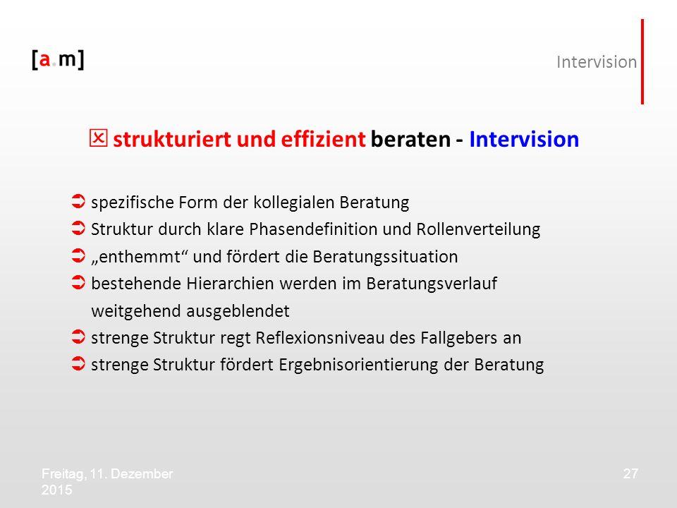 strukturiert und effizient beraten - Intervision