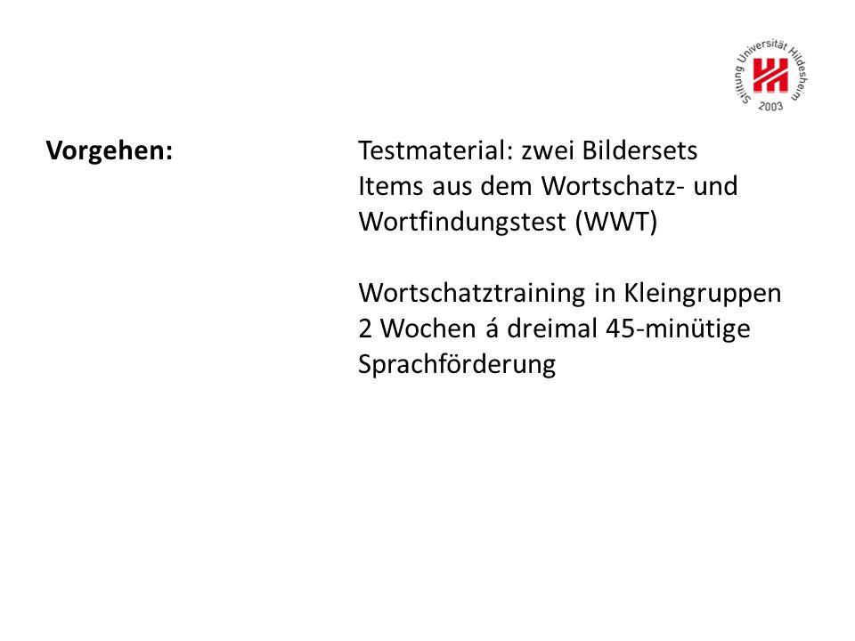 Vorgehen: Testmaterial: zwei Bildersets. Items aus dem Wortschatz- und Wortfindungstest (WWT) Wortschatztraining in Kleingruppen.