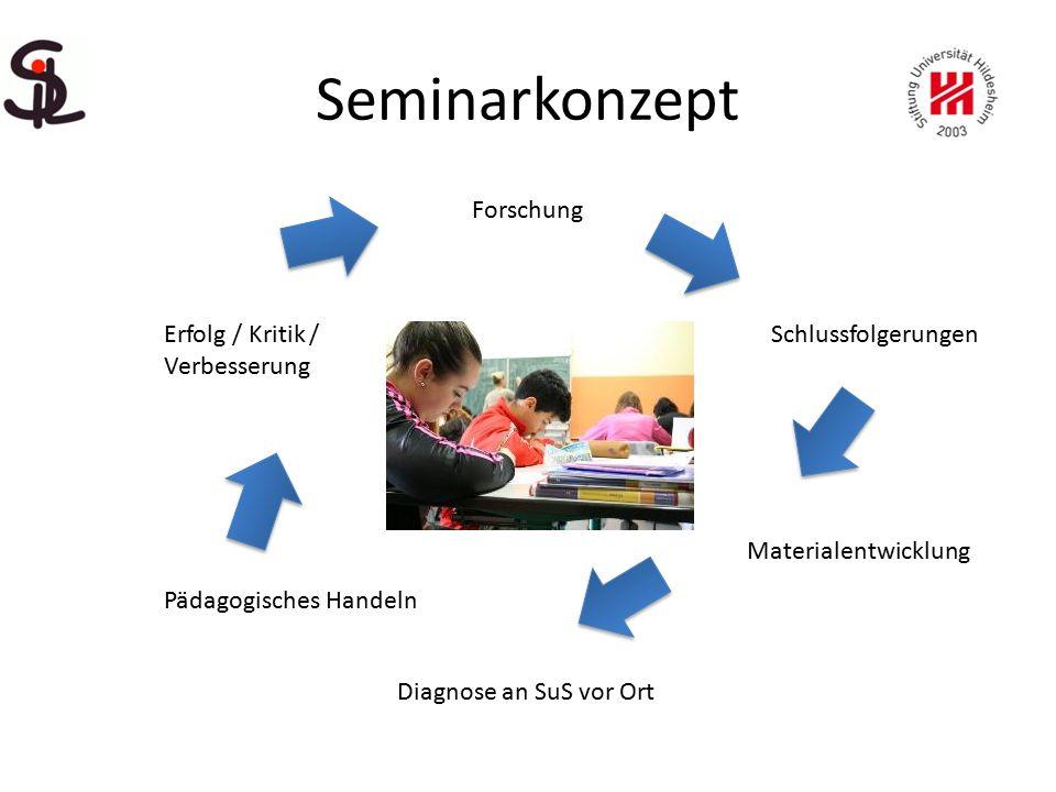 Seminarkonzept Forschung Erfolg / Kritik / Verbesserung