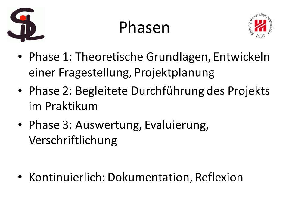 Phasen Phase 1: Theoretische Grundlagen, Entwickeln einer Fragestellung, Projektplanung. Phase 2: Begleitete Durchführung des Projekts im Praktikum.