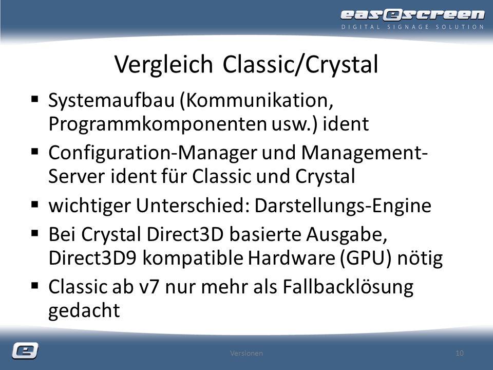 Vergleich Classic/Crystal