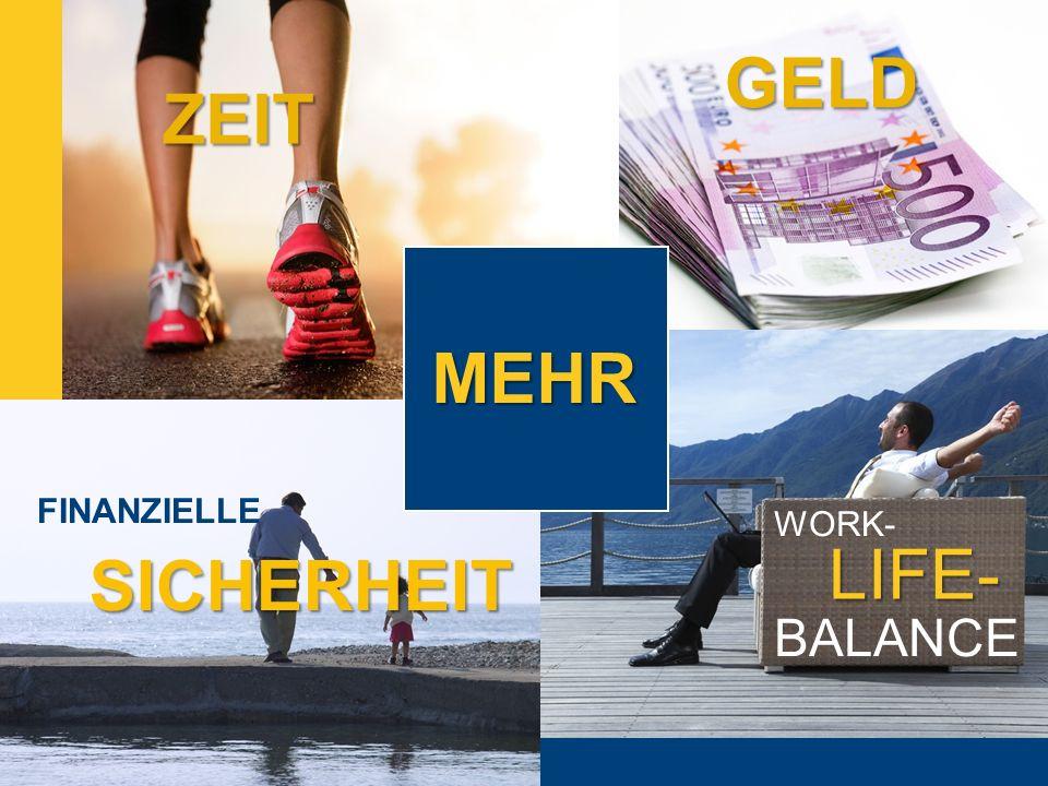 GELD ZEIT MEHR FINANZIELLE WORK- LIFE- SICHERHEIT BALANCE