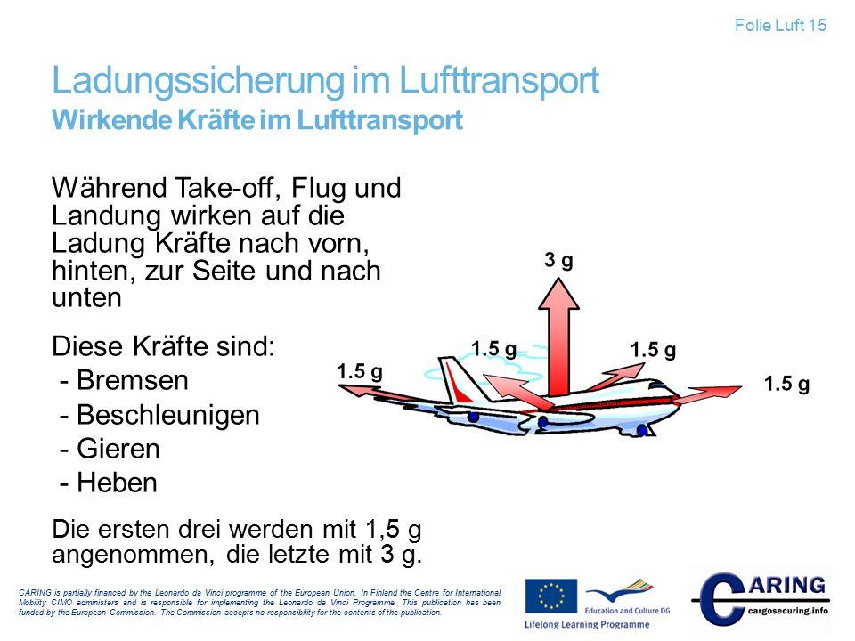 Ladungssicherung im Lufttransport Wirkende Kräfte im Lufttransport