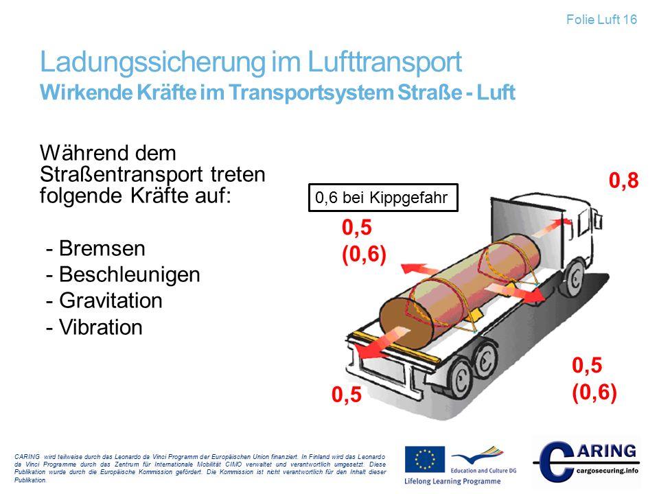 Folie Luft 16 Ladungssicherung im Lufttransport Wirkende Kräfte im Transportsystem Straße - Luft.