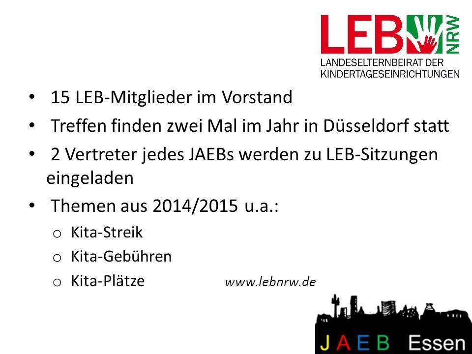15 LEB-Mitglieder im Vorstand
