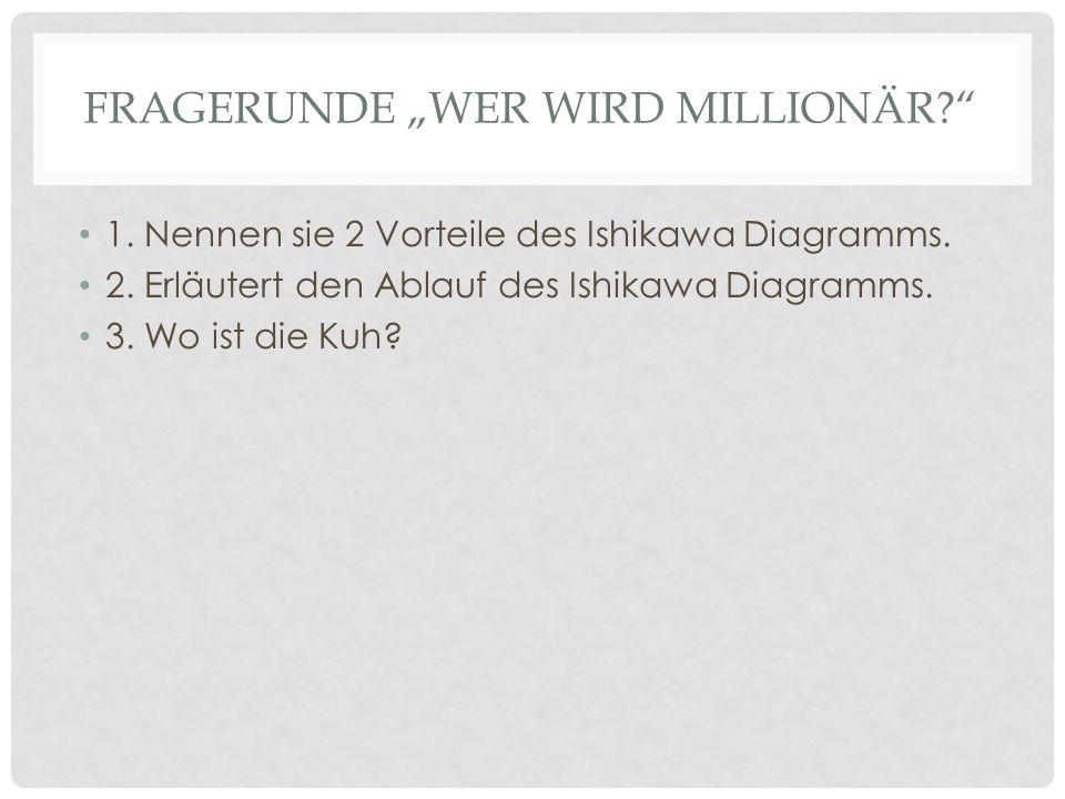 """Fragerunde """"Wer wird Millionär"""