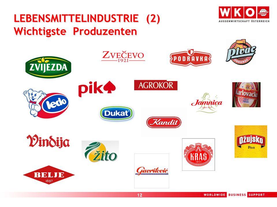 LEBENSMITTELINDUSTRIE (2) Wichtigste Produzenten