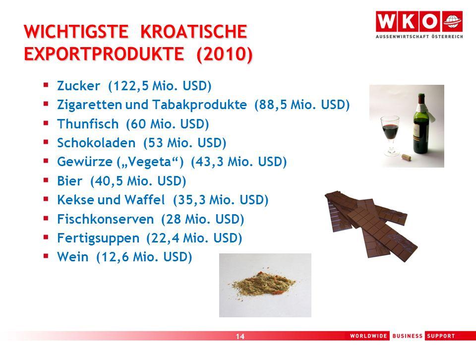 WICHTIGSTE KROATISCHE EXPORTPRODUKTE (2010)