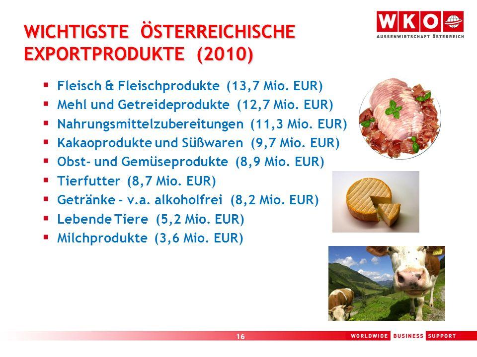 WICHTIGSTE ÖSTERREICHISCHE EXPORTPRODUKTE (2010)