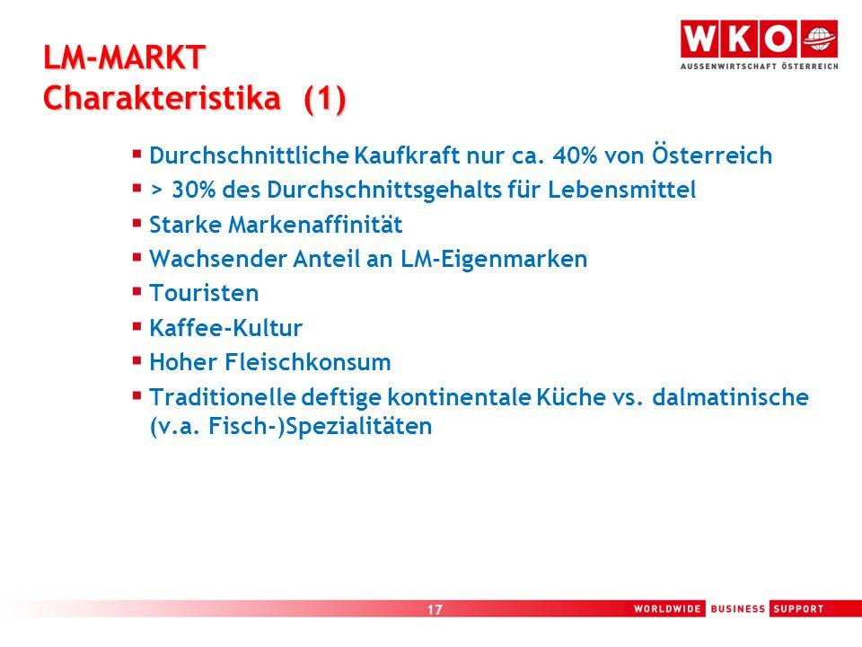 LM-MARKT Charakteristika (1)