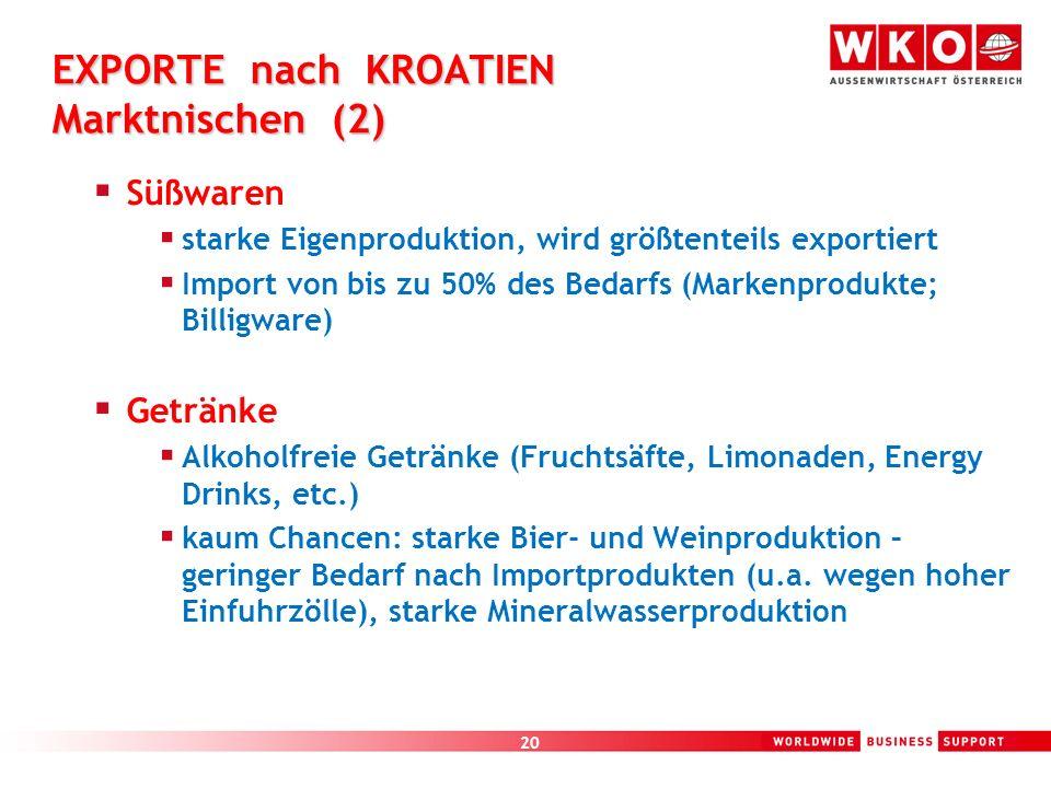 EXPORTE nach KROATIEN Marktnischen (2)