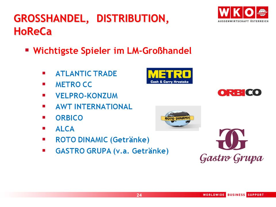 GROSSHANDEL, DISTRIBUTION, HoReCa