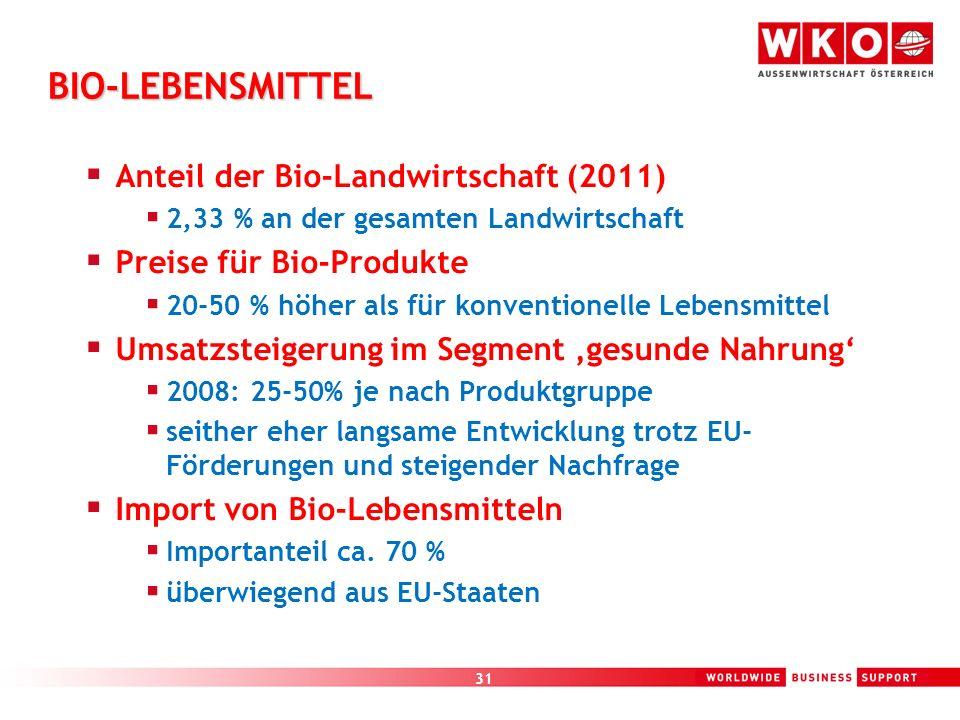 BIO-LEBENSMITTEL Anteil der Bio-Landwirtschaft (2011)