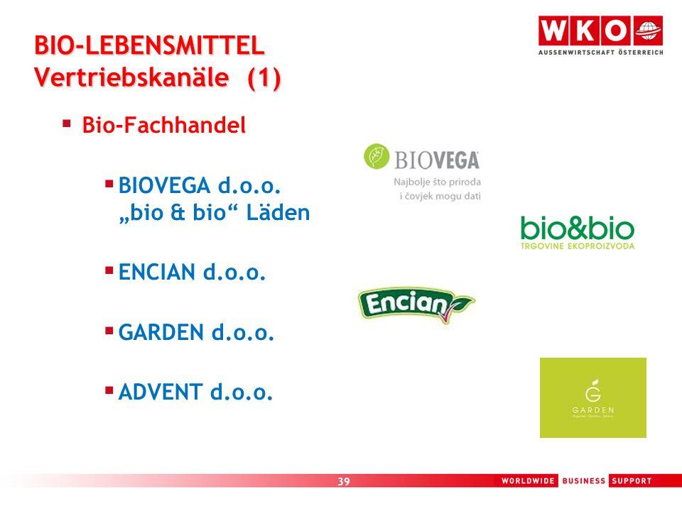 BIO-LEBENSMITTEL Vertriebskanäle (1)