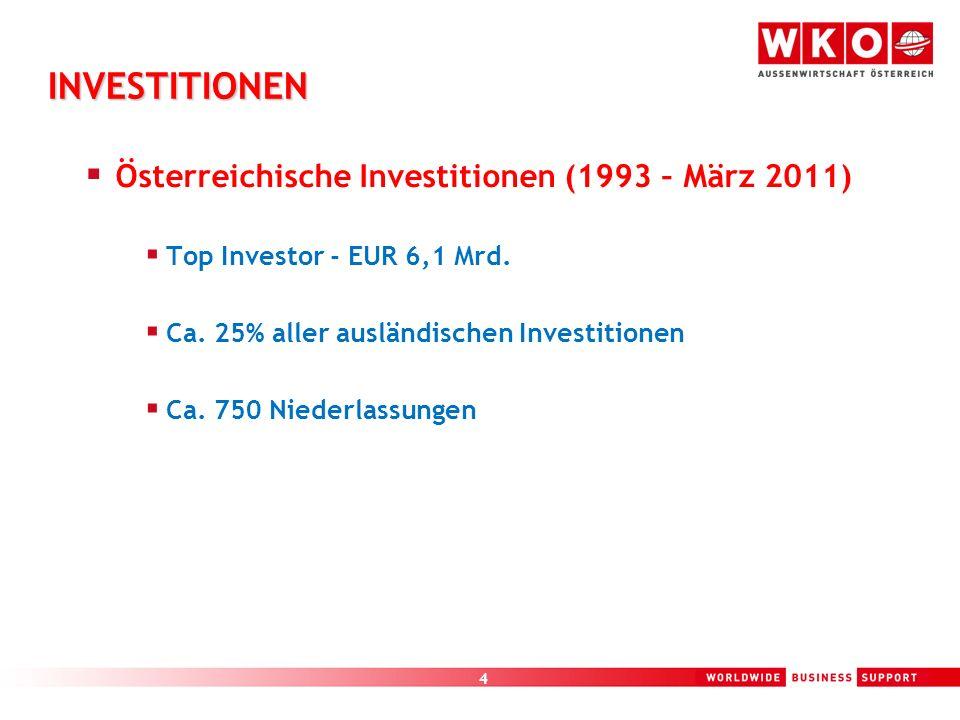INVESTITIONEN Österreichische Investitionen (1993 – März 2011)