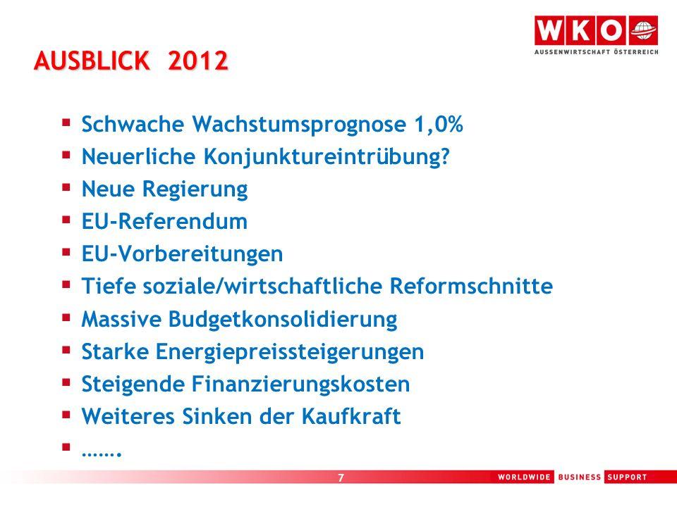 AUSBLICK 2012 Schwache Wachstumsprognose 1,0%