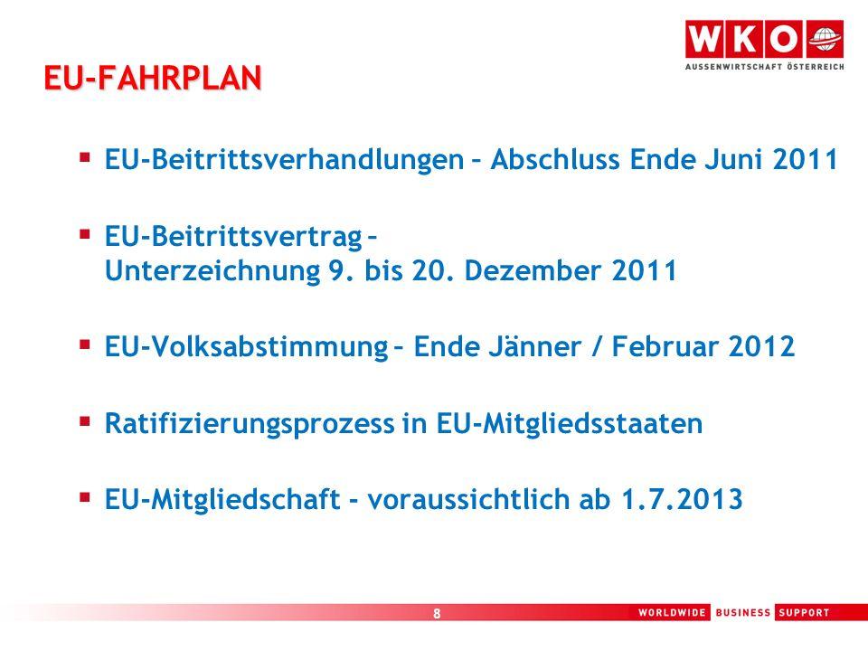 EU-FAHRPLAN EU-Beitrittsverhandlungen – Abschluss Ende Juni 2011