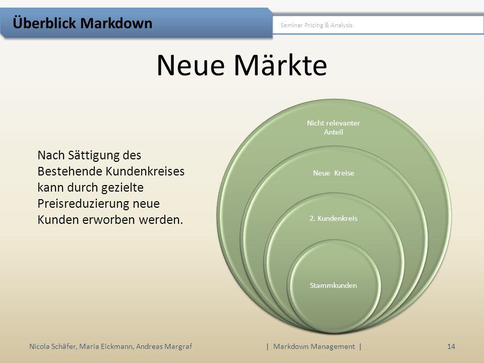 Neue Märkte Überblick Markdown