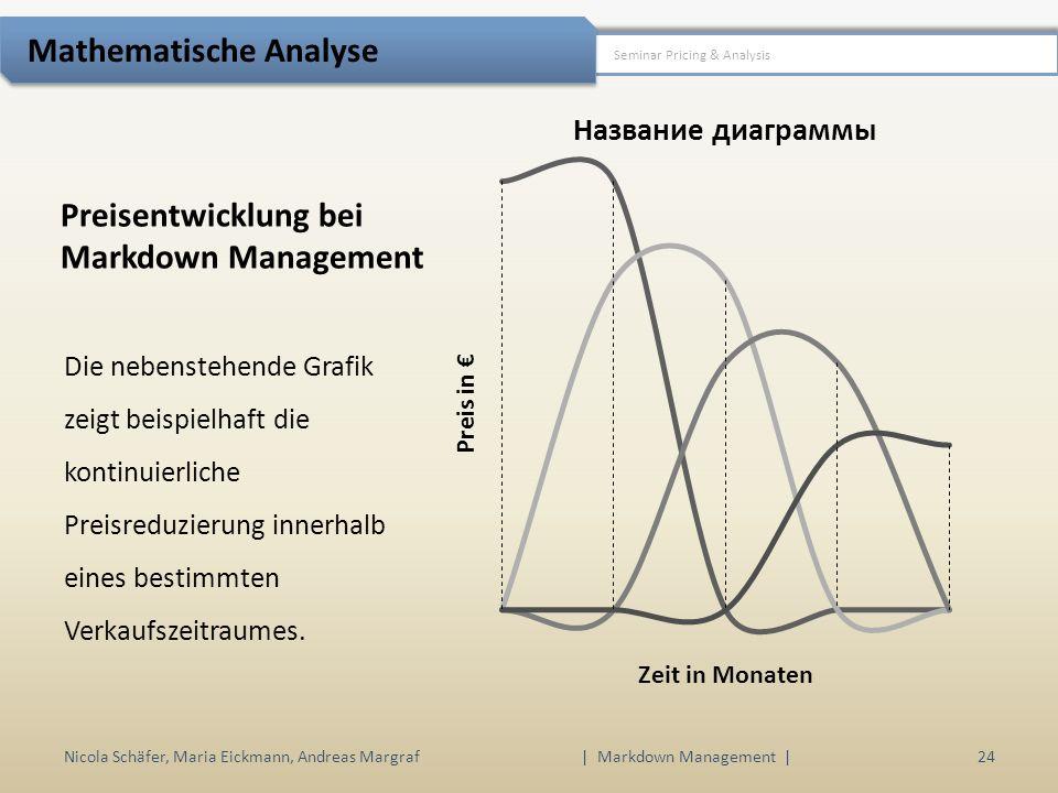 Preisentwicklung bei Markdown Management