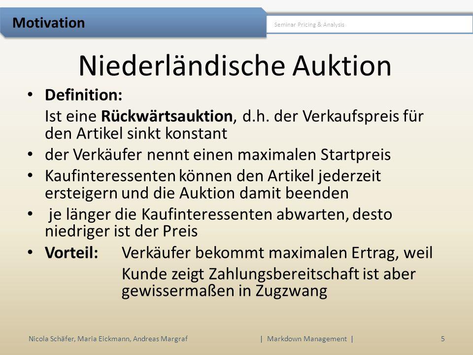 Niederländische Auktion