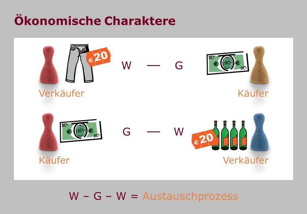 W – G – W = Austauschprozess