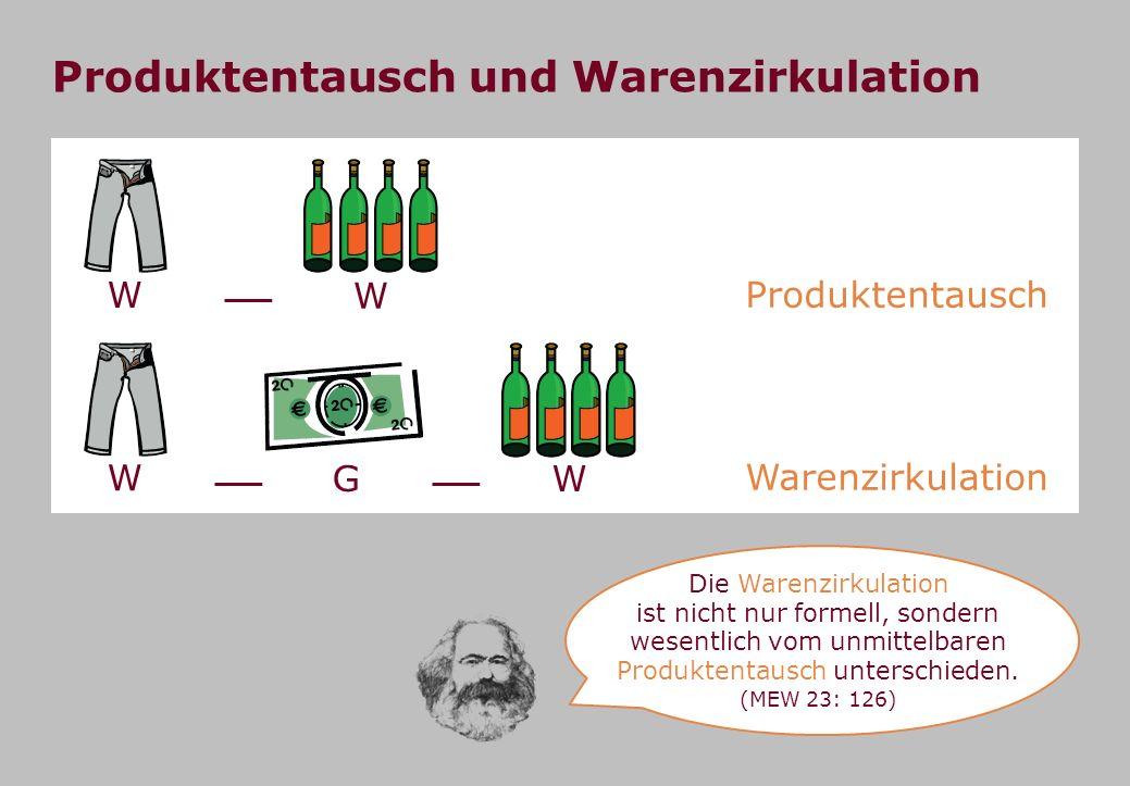 Produktentausch und Warenzirkulation
