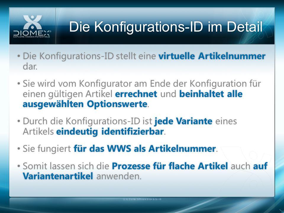 Die Konfigurations-ID im Detail