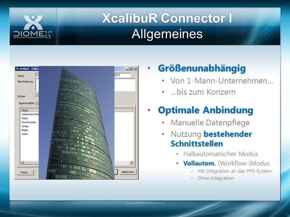 XcalibuR Connector I Allgemeines