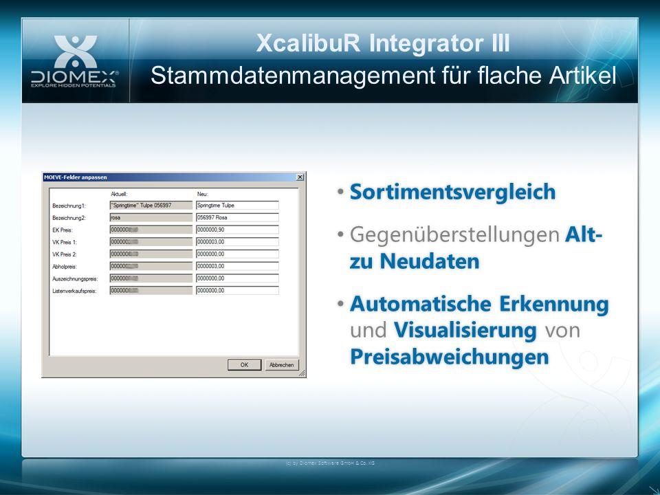 XcalibuR Integrator III