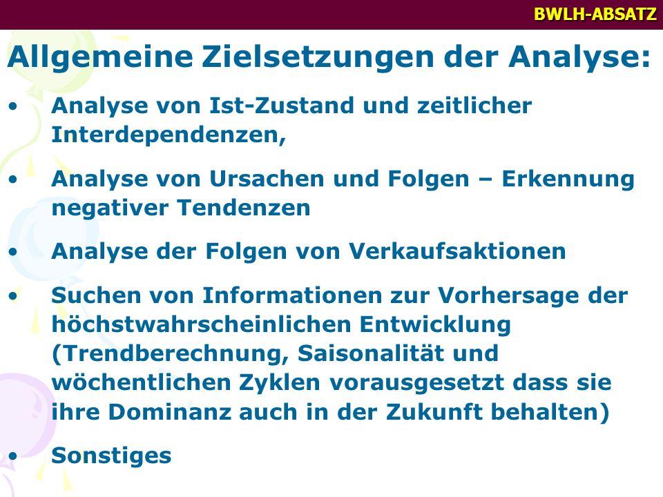 Allgemeine Zielsetzungen der Analyse:
