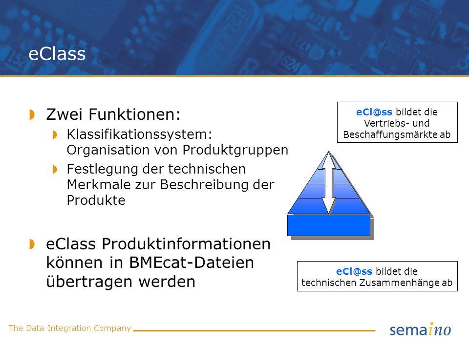 eClass Zwei Funktionen: