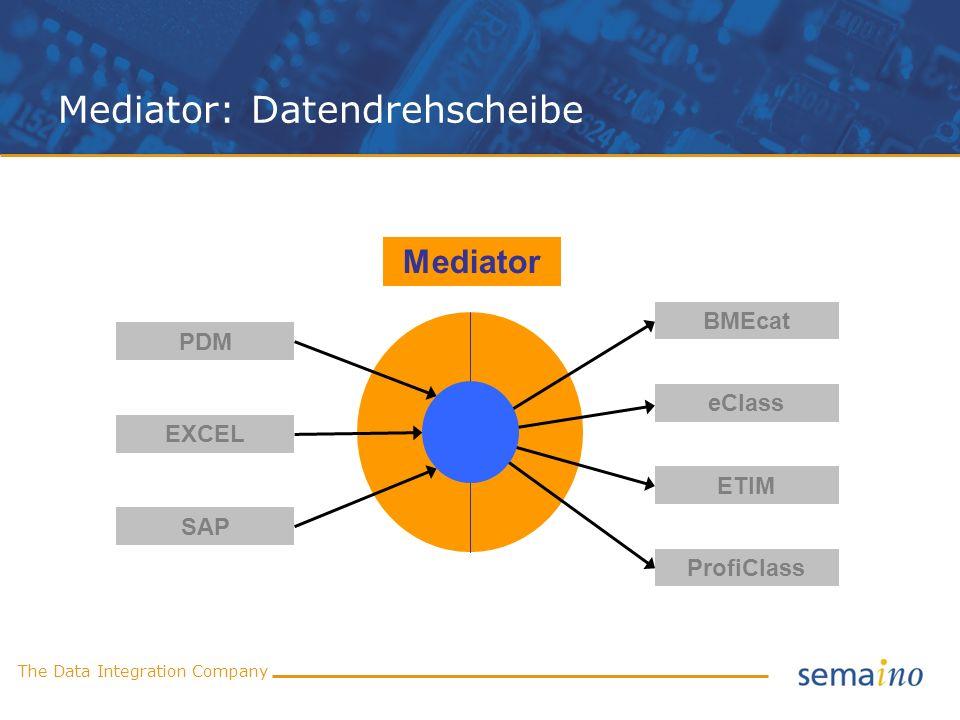 Mediator: Datendrehscheibe
