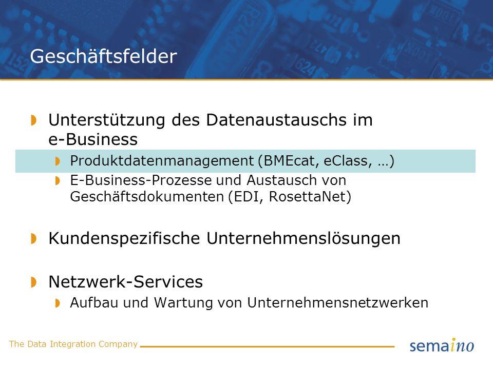 Geschäftsfelder Unterstützung des Datenaustauschs im e-Business