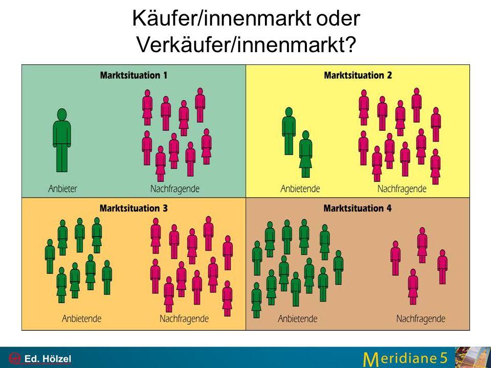 Käufer/innenmarkt oder Verkäufer/innenmarkt