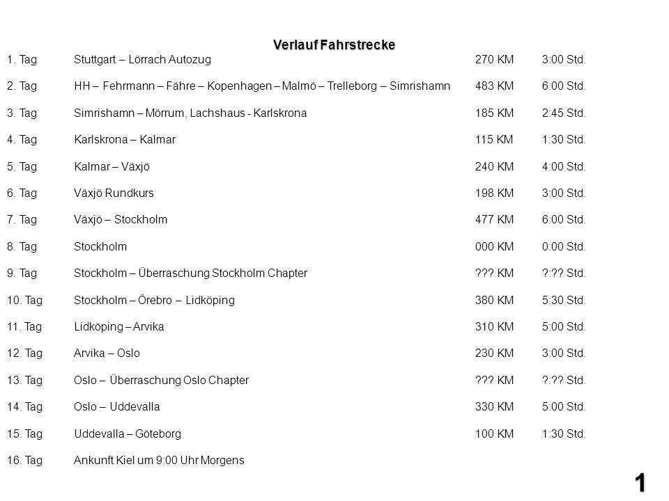 Verlauf Fahrstrecke 1. Tag Stuttgart – Lörrach Autozug 270 KM 3:00 Std.