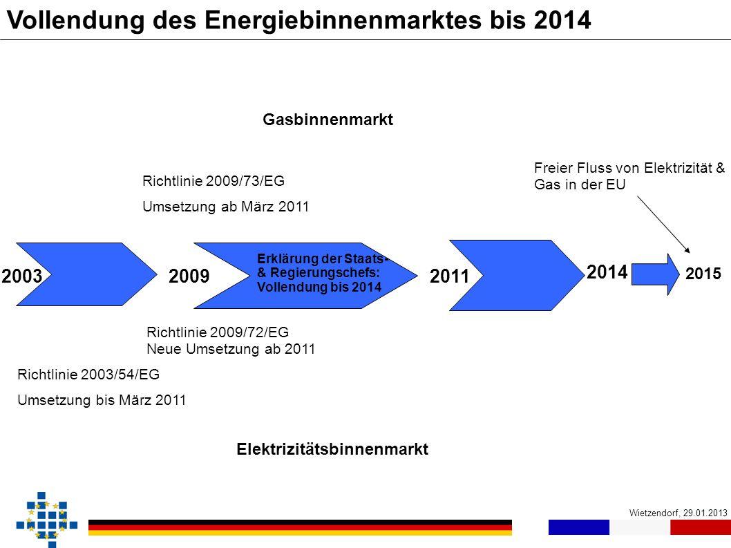Vollendung des Energiebinnenmarktes bis 2014