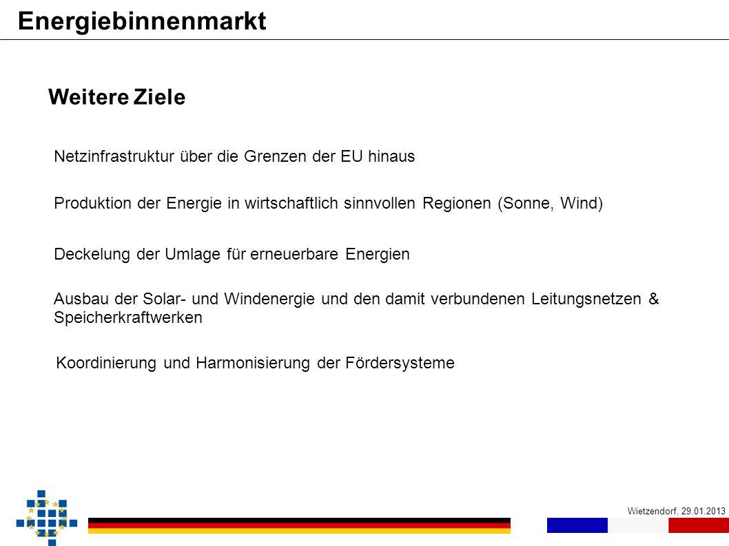 Energiebinnenmarkt Weitere Ziele