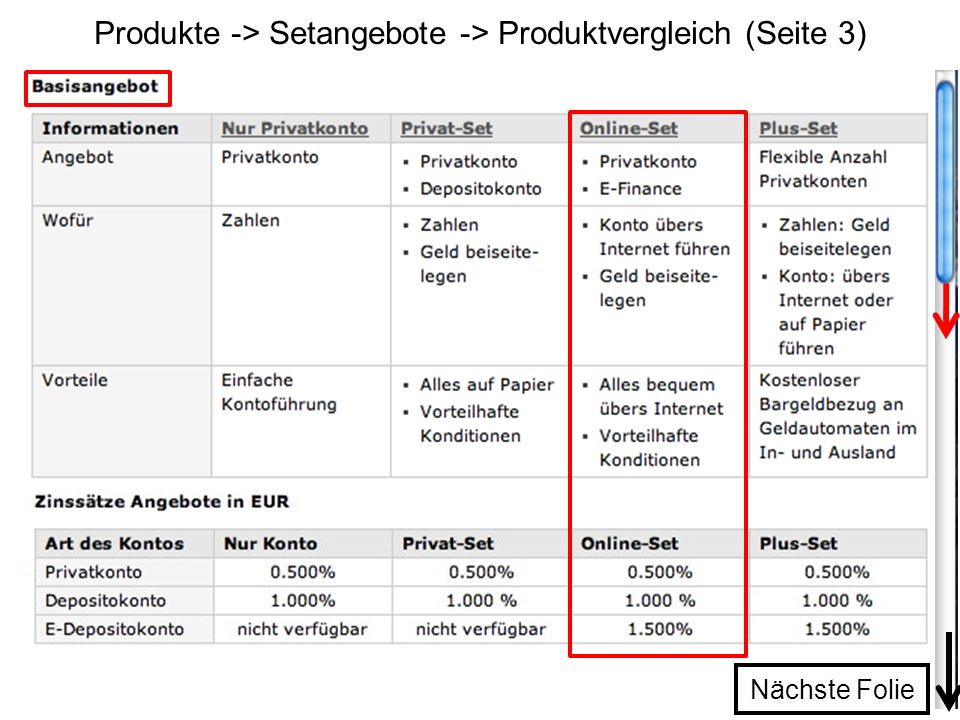 Produkte -> Setangebote -> Produktvergleich (Seite 3)
