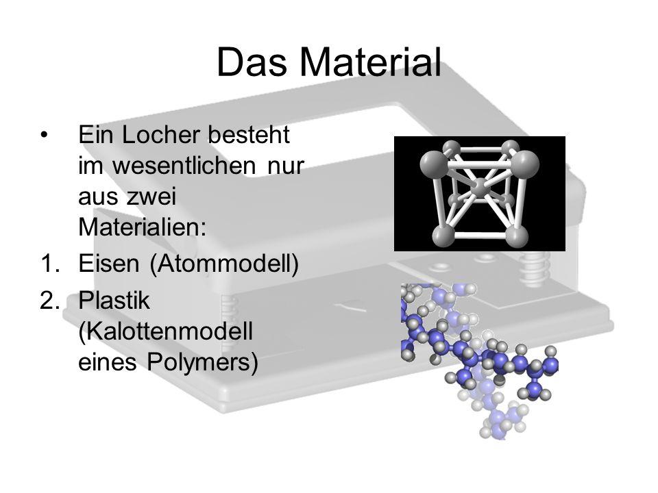 Das MaterialEin Locher besteht im wesentlichen nur aus zwei Materialien: Eisen (Atommodell) Plastik (Kalottenmodell eines Polymers)