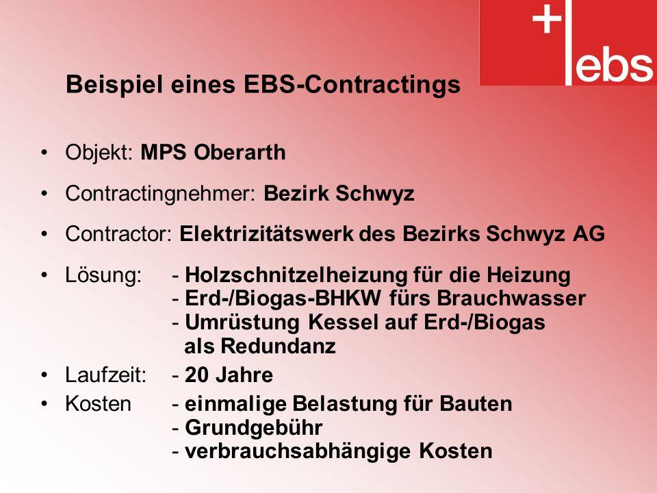 Beispiel eines EBS-Contractings